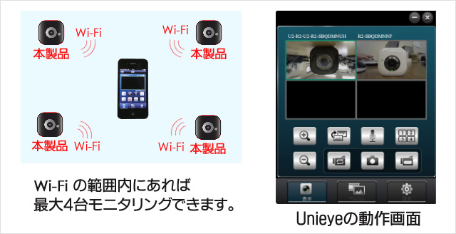 4画面同時モニタリングも可能です。
