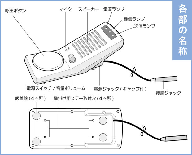 http://www.frc-net.co.jp/products/transceiver/assets/images/name.jpg