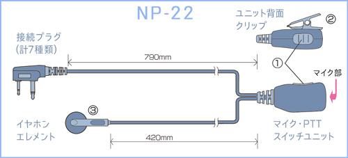 NP-22: 各部の名称と操作